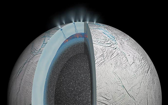 Artistic cutaway of Saturn's moon Enceladus that shows hydrothermal activity (Image NASA/JPL)