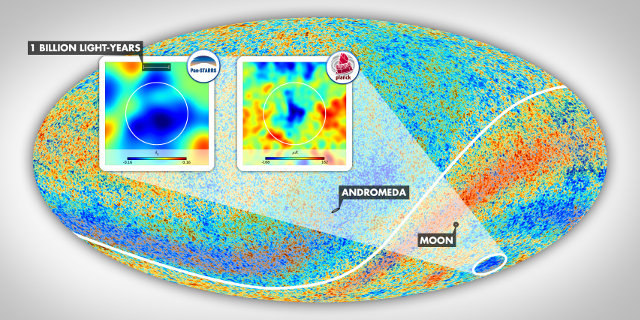 A map of the cosmic microwave background with inserts showing the Cold Spot as seen by PS1 and Planck Surveyor (Image ESA/Planck collaboration. Graphics by Gergő Kránicz)