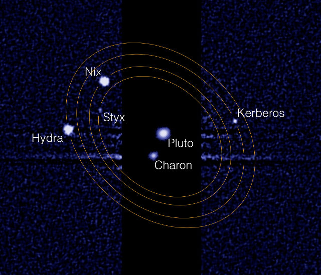 The Pluto system (Image NASA/STScI/Showalter)