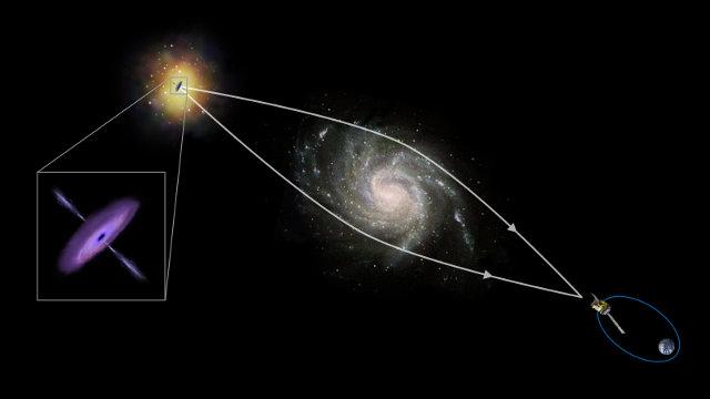Scheme of the observation of the supermassive black hole PKS 1830-211 through gravitational lensing (Image ESA/ATG medialab)