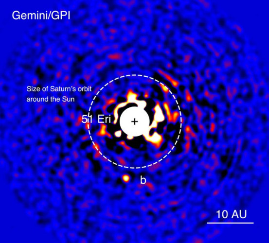The 51 Eridani system photographed by the Gemini Planet Imager (Image Gemini Observatory and J. Rameau (UdeM) and C. Marois NRC Herzberg)