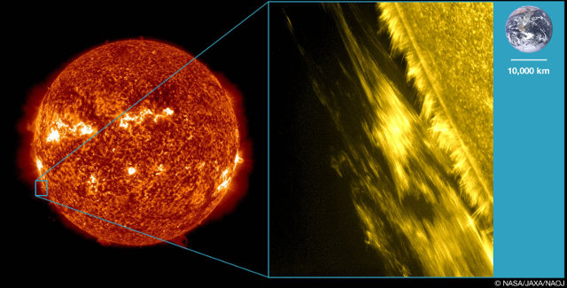 On the left a picture of the Sun taken by the SDO space probe, at the center a close-up of a prominence and on the right a picture of the Earth in the same scale (Image NASA/JAXA/NAOJ)