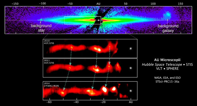 Images of the dust disk around the star AU Microscopii taken by the Hubble Space Telescope and SPHERE (Image NASA, ESA, ESO, A. Boccaletti (Paris Observatory))