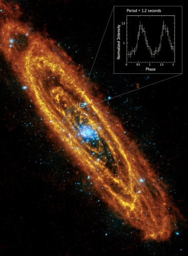 The Andromeda galaxy with the pulsar's signal in the inset (Image Andromeda: ESA/Herschel/PACS/SPIRE/J. Fritz, U. Gent/XMM-Newton/EPIC/W. Pietsch, MPE; data: P. Esposito et al (2016))