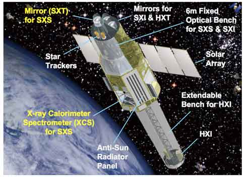Schematic of the Hitomi space telescope's on board systems (Image NASA)