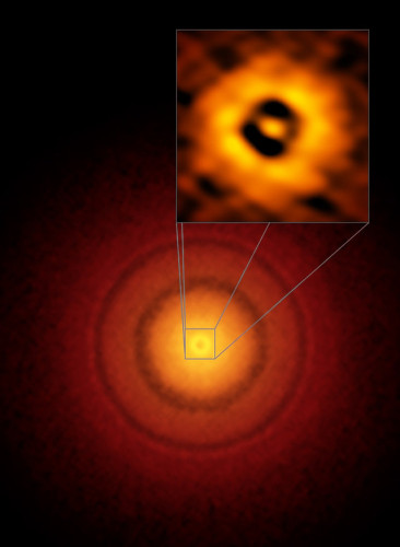 The protoplanetary disc around star TW Hydrae. In the inset an area the size of the Earth's orbit (Image S. Andrews (Harvard-Smithsonian CfA), ALMA (ESO/NAOJ/NRAO))