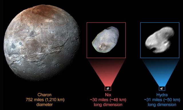 Charon, Nyx and Hydra (Image NASA/JHUAPL/SwRI)
