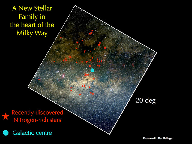 Area around the Milky Way's center (Image courtesy Alex Mellinger)