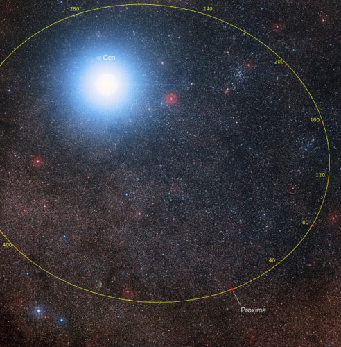 Possible Proxima Centauri orbit. The numbers are in millennia (Image P. Kervella (CNRS/U. of Chile/Observatoire de Paris/LESIA), ESO/Digitized Sky Survey 2, D. De Martin/M. Zamani)