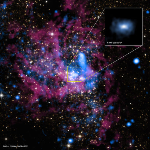 The region around Sagittarius A* (Image X-ray: NASA/UMass/D.Wang et al., IR: NASA/STScI)