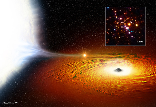 Artist's impression of the X9 system with the view from Chandra X-ray Observatory in the inset (Image X-ray: NASA/CXC/University of Alberta/A.Bahramian et al.; Illustration: NASA/CXC/M.Weiss)