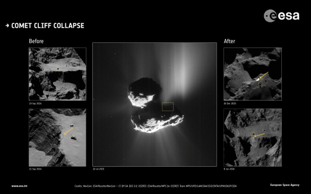Phases of the collapse at Aswan (Image ESA/Rosetta/NavCam – CC BY-SA IGO 3.0; ESA/Rosetta/MPS for OSIRIS Team MPS/UPD/LAM/IAA/SSO/INTA/UPM/DASP/IDA)