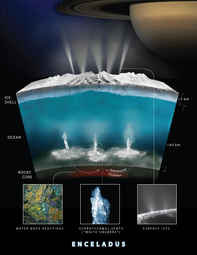 Ho hydrothermal activity works on Enceladus (Image NASA/JPL-Caltech/Southwest Research Institute)
