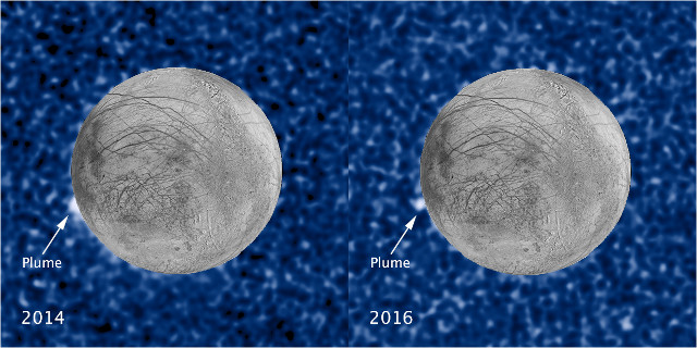 Plumes on Europa (Image NASA, ESA, W. Sparks (STScI), and the USGS Astrogeology Science Center)