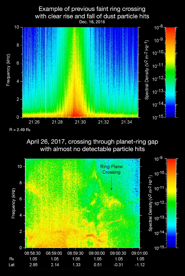Some data from the RPWS instrument (Image NASA/JPL-Caltech/University of Iowa)