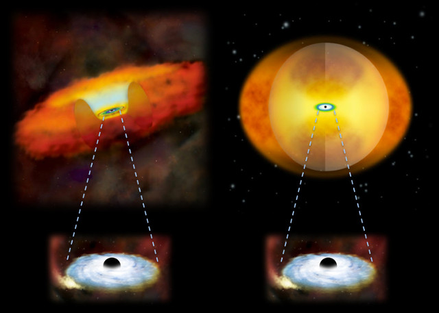 A comparison between supermassive black holes in a normal galaxy and in one involved in a galaxy merger (Image National Astronomical Observatory of Japan)