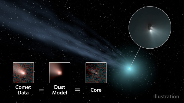 Illustration of the method to estimate a comet's size (Image NASA/JPL-Caltech)
