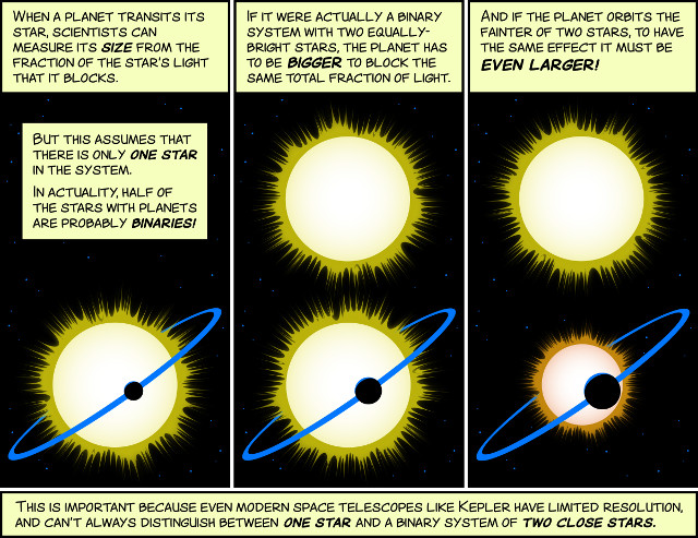 Exoplanets and binary systems (Image NASA/JPL-Caltech)