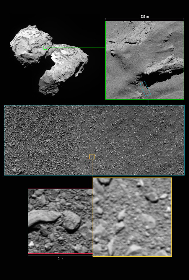 Rosetta's last images in context (Image ESA/Rosetta/MPS for OSIRIS Team MPS/UPD/LAM/IAA/SSO/INTA/UPM/DASP/IDA)