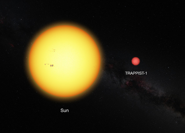 Size comparison between the Sun and TRAPPIST-1 (Image ESO)