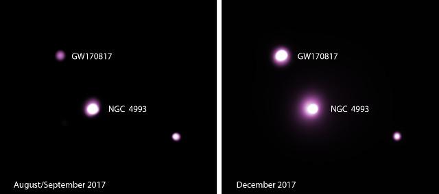 X-ray emissions from the GW170817 source (Image NASA/CXC/McGill/J.Ruan et al)
