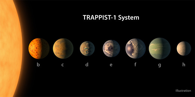 The possible look of TRAPPIST-1's planets (Image NASA/R. Hurt/T. Pyle)