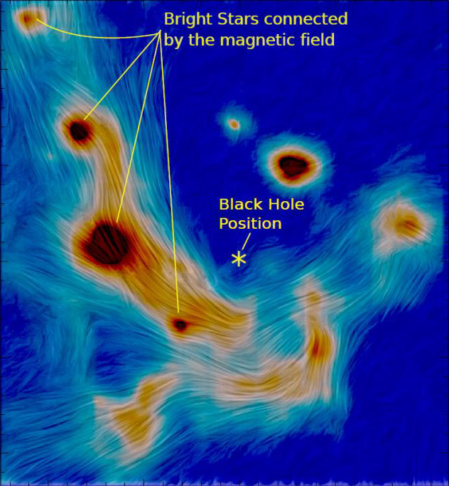The magnetic field at the center of the Milky Way (Image E. Lopez-Rodriguez / NASA Ames / University of Texas at San Antonio)