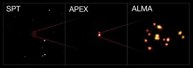 The SPT2349-56 proto-cluster (Image ESO/ALMA (ESO/NAOJ/NRAO)/Miller et al.)
