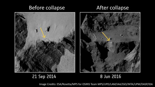 Landslides and avalanches could be important to keep a comet active for a long time