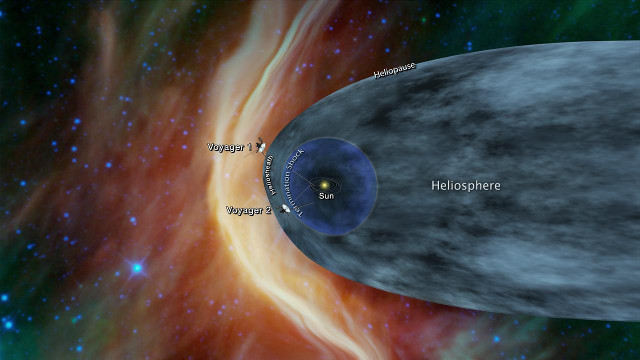Graphics showing heliosphere with the Voyager probes' positions (Image NASA/JPL-Caltech)