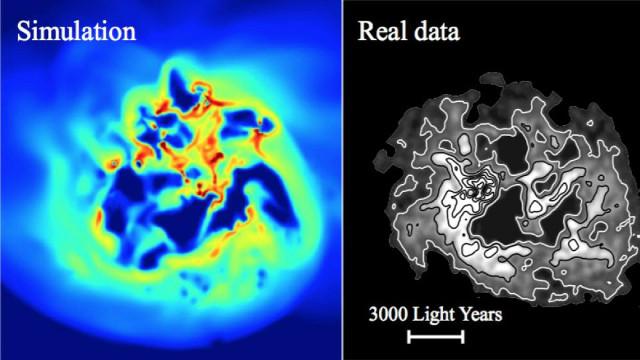 A verification of dark matter heating