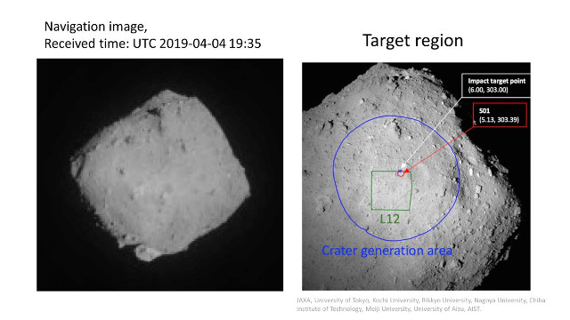 The Hayabusa 2 space probe generated a crater on asteroid Ryugu