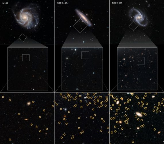Using red giants to estimate the speed of the universe expansion