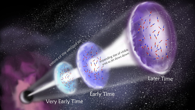 Representation of the jet of a gamma-ray burst such as GRB 190114C (Image courtesy Kitty Yeung)