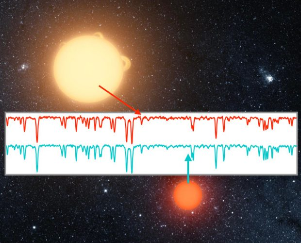 An analysis of wide binary stars shows that they're twins