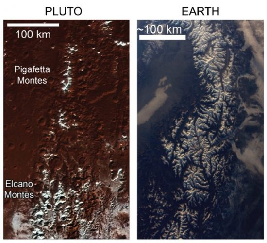 Pigafetta Montes and Elcano Montes on Pluto and the Alps