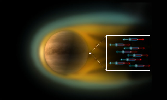 Electrons (in red) attract positive ions (in blue) pushing them out of the atmosphere (Image ESA–C. Carreau)