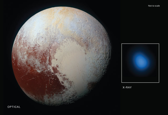 Pluto seen at visible light and at X-rays (not in scale) (Image X-ray: NASA/CXC/JHUAPL/R.McNutt et al; Optical: NASA/JHUAPL)