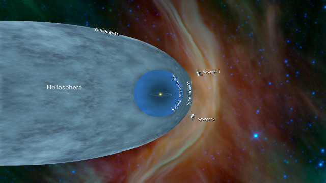 Representation of the heliosphere with the Voyagers (Image NASA/JPL-Caltech)
