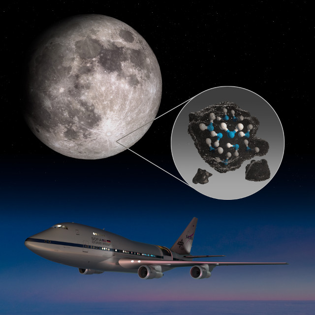 The Moon, water, and the SOFIA flying telescope