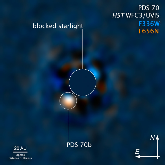 The PDS 70 system seen by Hubble