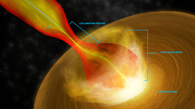 Artist's concept of the protostar Cep A HW2 surrounded by an accretion disk and a jet that starts at a wide angle and then collimates into a much narrower jet
