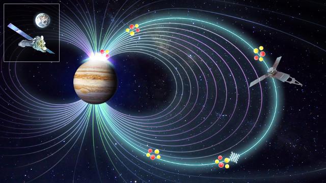 Scheme of Jupiter's X-ray auroras