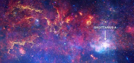 The central area of the Milky Way with SgrA*