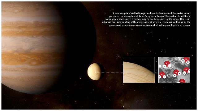Infographic of water vapor's presence in Europa's atmosphere (Image ESA/Hubble, J. da Silva)